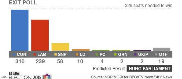 bbc-exit-poll