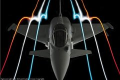 New Thinking in Air Power: RAF Museum Hybrid Conference