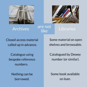 Archives are not like libraries! In archives material needs to be ordered in advance. Catalogues use bespoke reference numbers, and items cannot be borrowed. In libraries, some material is on open shelves and can be browsed. They will be catalogued by a recognisable system (e.g. Dewey). Books are likely to be available on loan.